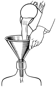 The Research Funnel